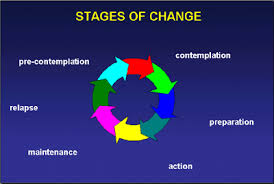 stages of change 2